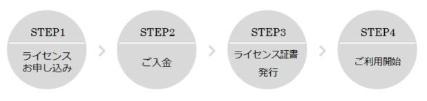 license_pdf_text