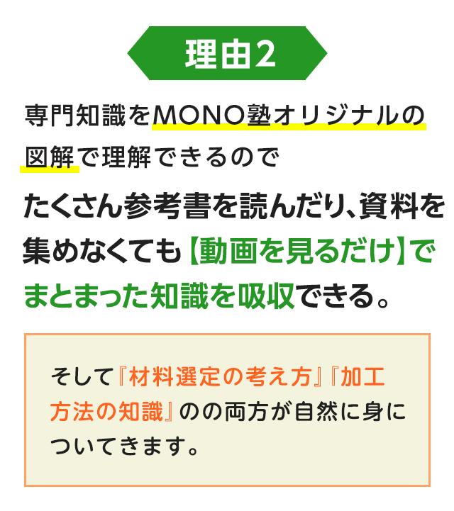 理由2 専門知識をMONO塾オリジナルの図解で理解できるのでたくさん参考書を読んだり、資料を集めなくても【動画を見るだけ】でまとまった知識を吸収できる。