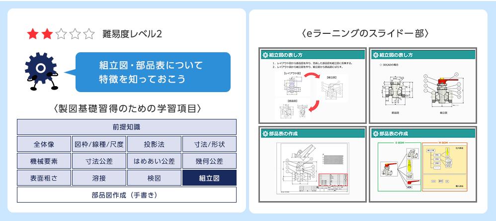 組立図・部品表について特徴を知っておこう