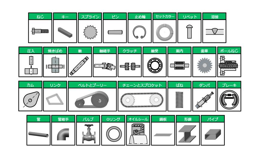 全32種類の機械要素