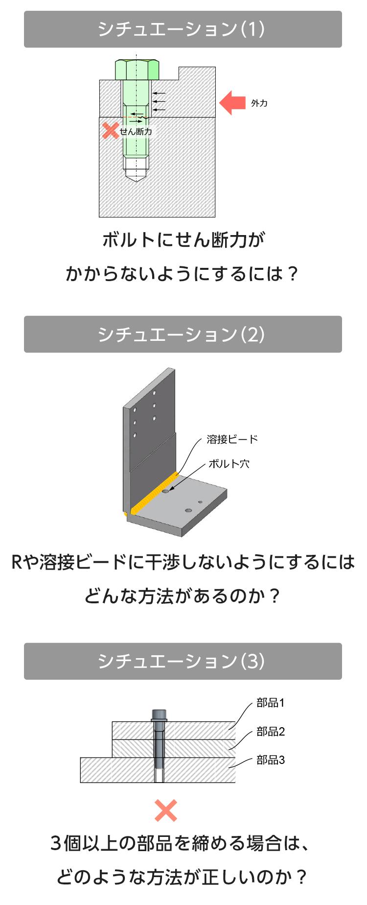 シチュエーション1〜3