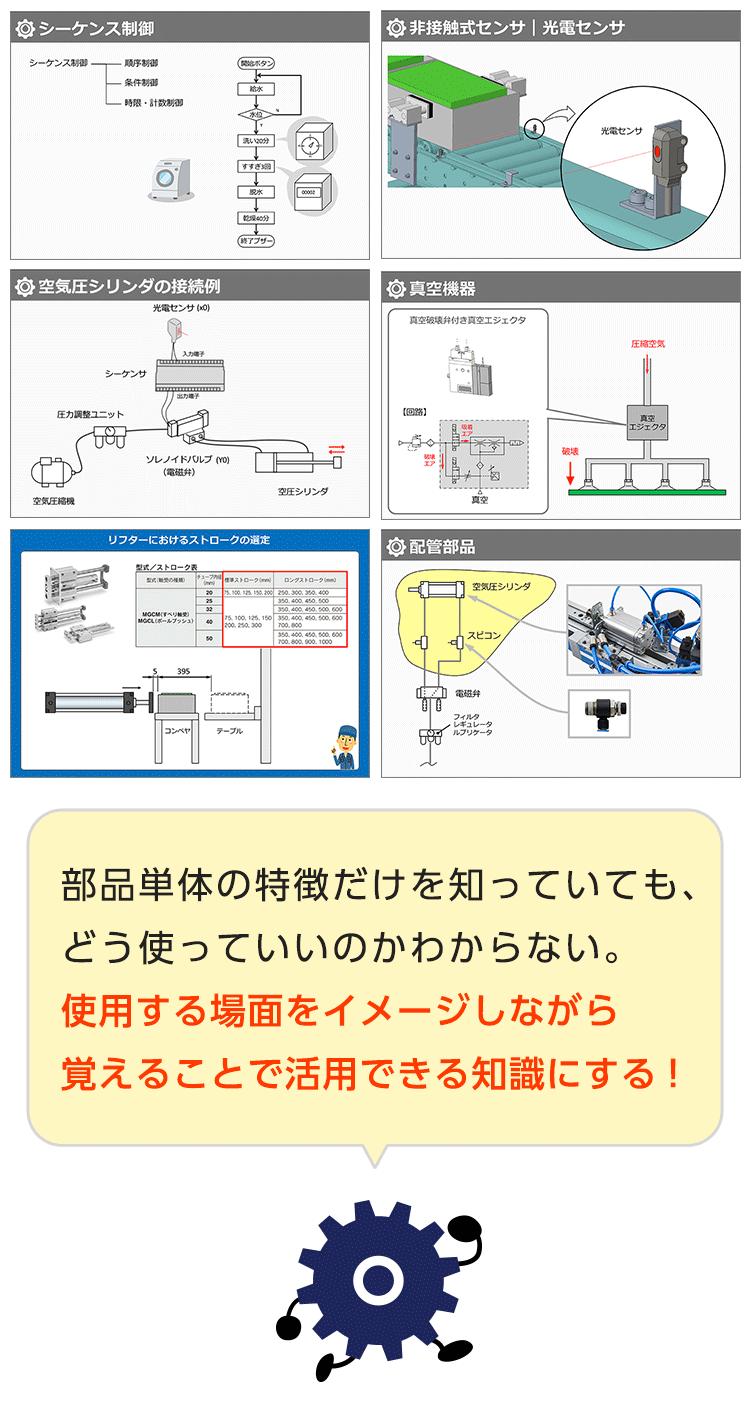 部品単体の特徴だけを知っていても、どう使っていいのかわからない。使用する場面をイメージしながら覚えることで活用できる知識にする!