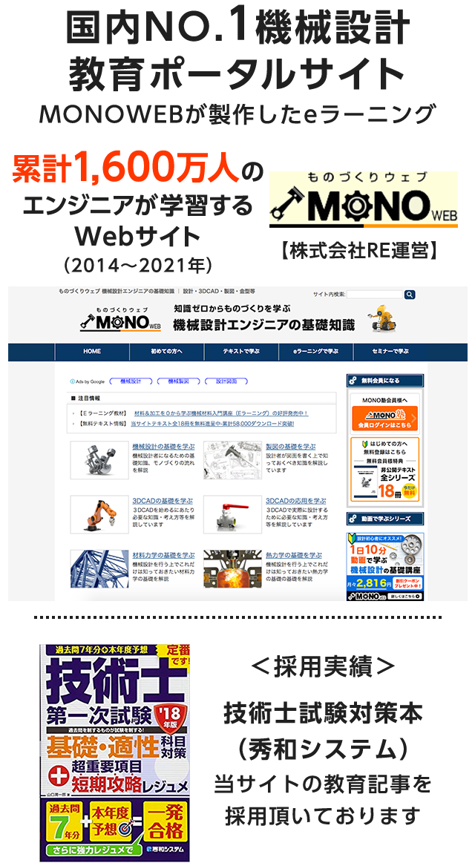 MONOWEBが製作したe-ラーニング